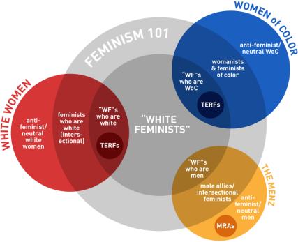 globalfeminism1